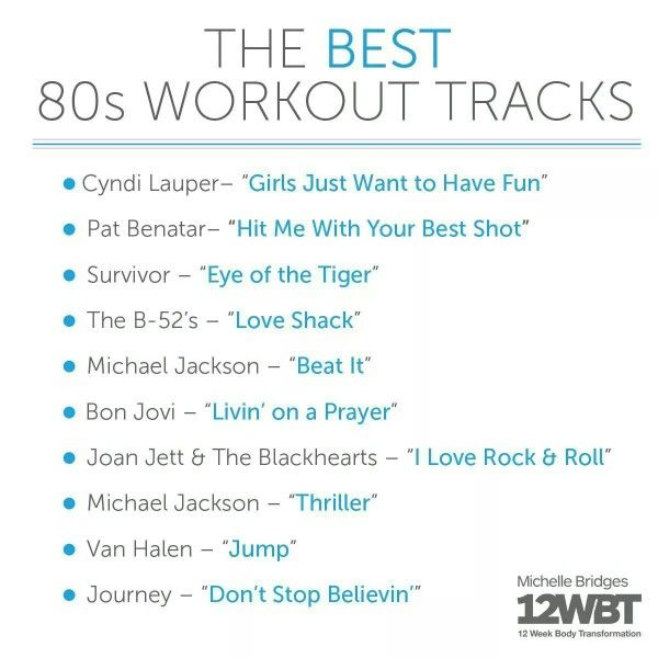 80s workout | Playlists in 2019 | Workout music, Workout