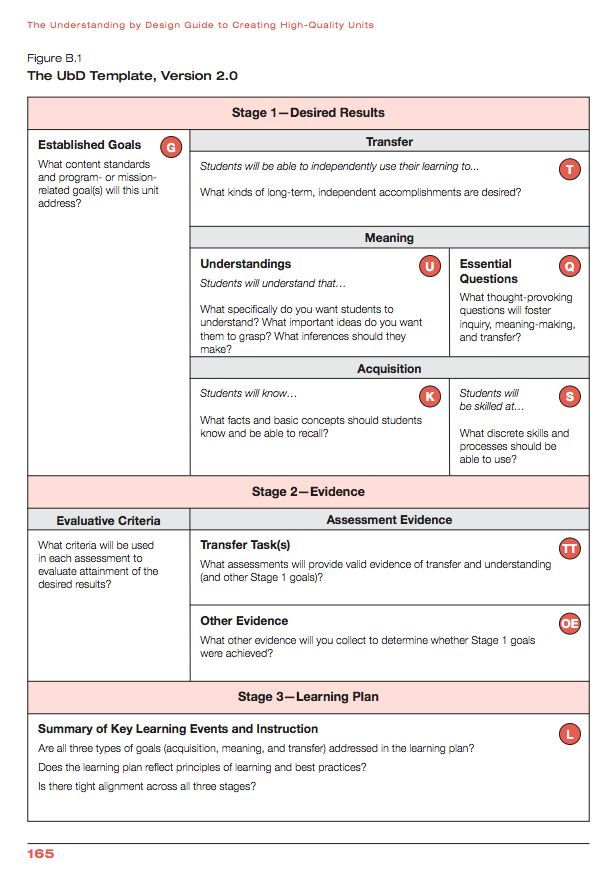 Pin By Tonja On Lesson Plan Pinterest Lesson Plan Examples