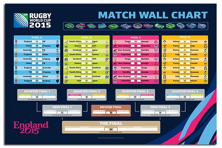 Rugby World Cup 2015 Match Wall Chart Poster Rugby World Cup World Cup Draw World Cup