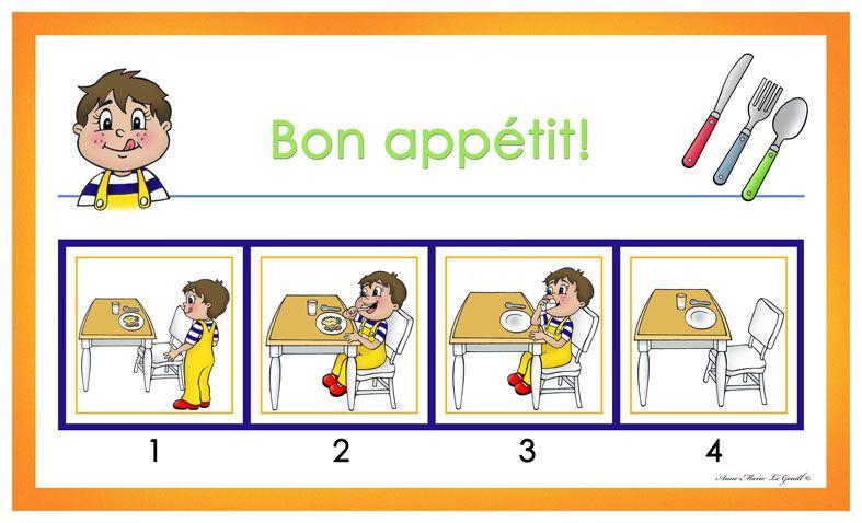 Les pictogrammes sont des outils qui offrent un support visuel tant au niveau de la routine du - Jeux pour faire a manger ...