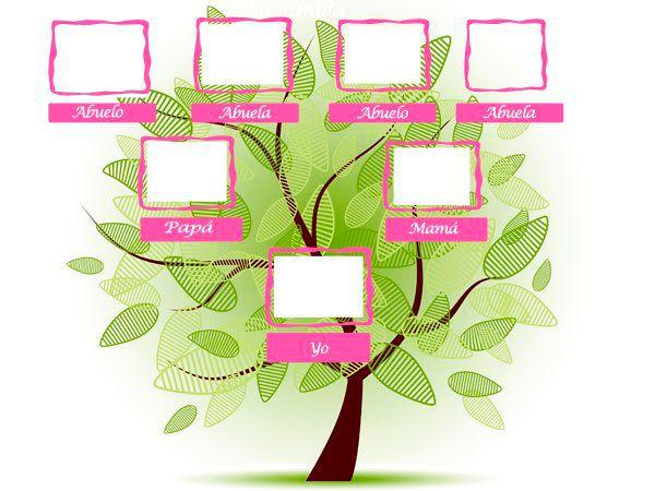 Cómo Hacer Un árbol Genealógico Arbol Genealogico Infantil Arbol Genealogico Para Niños Arbol Genealogico