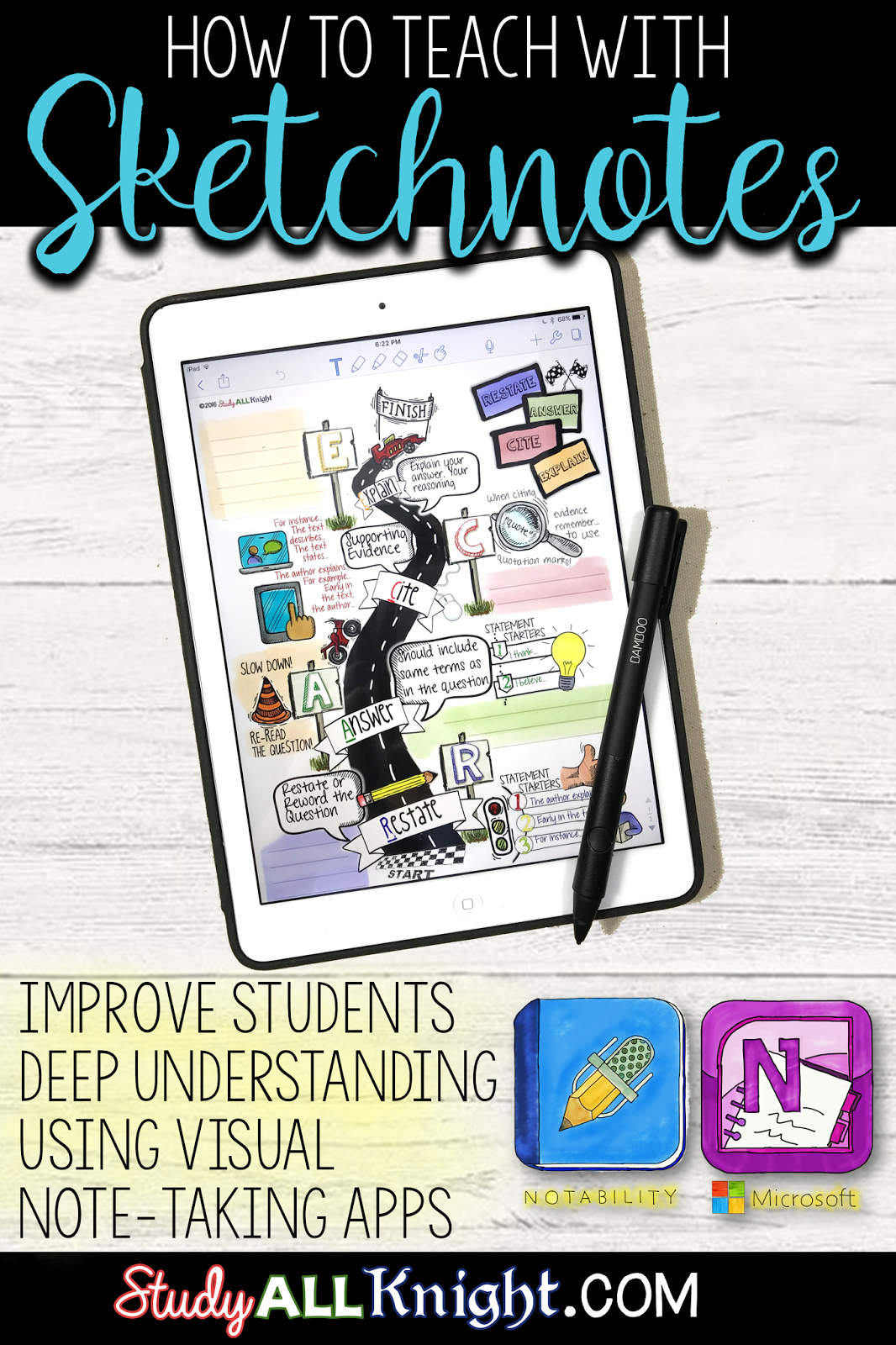 How To Teach With Sketchnotes Deep Understanding Amp Visual