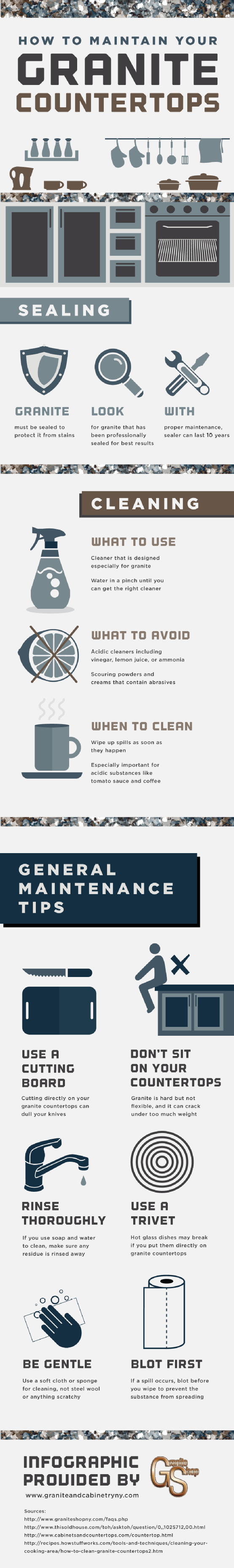 How To Maintain Your Granite Countertops [Infographic]