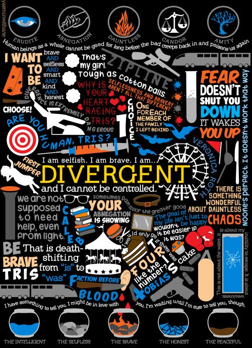 Finally finished my Divergent Book Collage! Hope y'all like it! See the rest of my book collages HERE