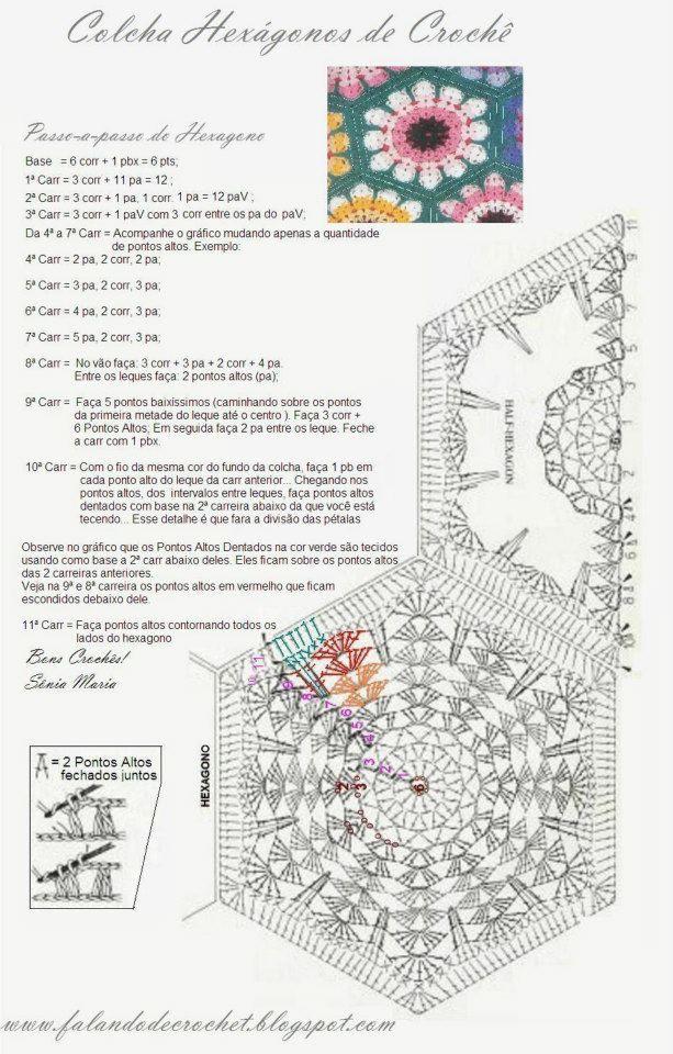 Pin de Alicia Fiamingo en Flores crochet | Pinterest | Agarraderas y ...