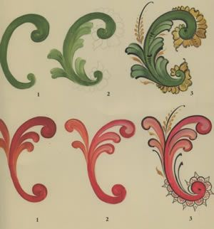 rosemaling basics | Scrolls, Flowers, Telemark, Gudbrandsdal, Valdres and Rogaland style.