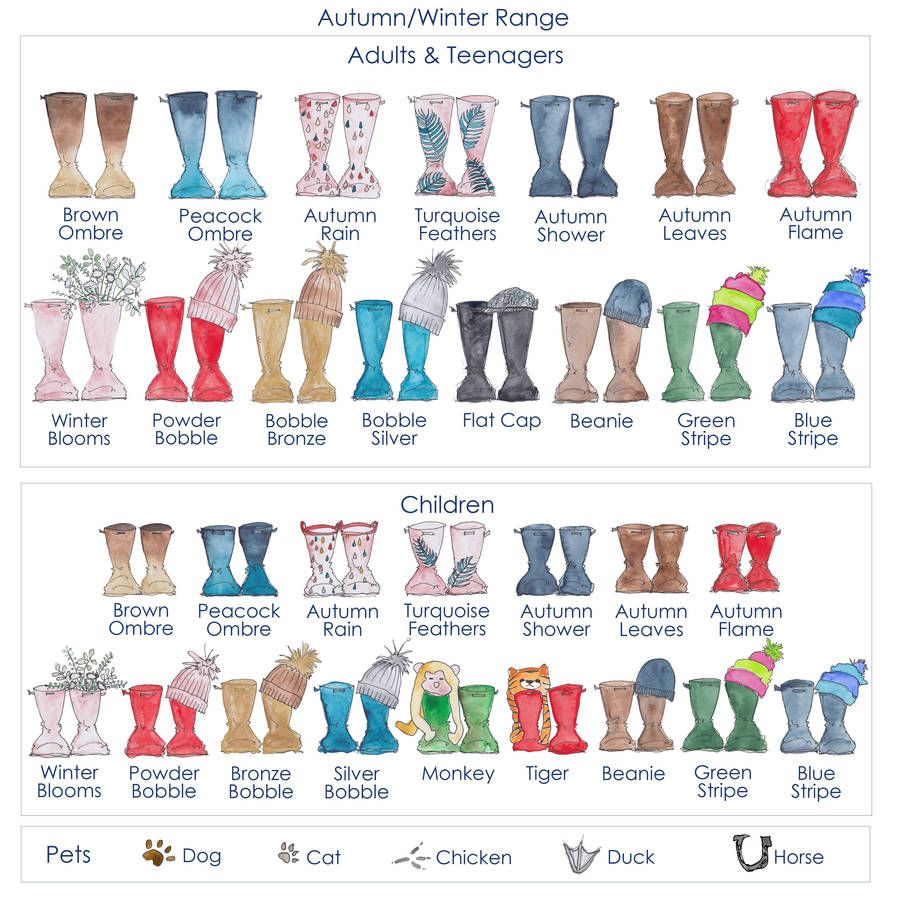 Personalised Family Print  Wellies Boots Family Print Gift Family Tree Print