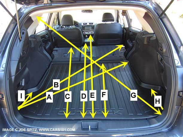2017 Subaru Outback Cargo Dimensioneasurements Photo 1