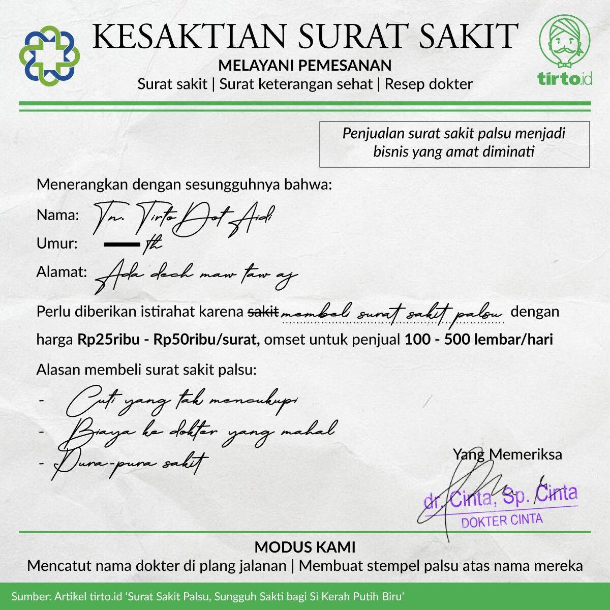 Pin Oleh Rohmat Ruqifuat Di Bahasa Surat Resep Dokter Bahasa