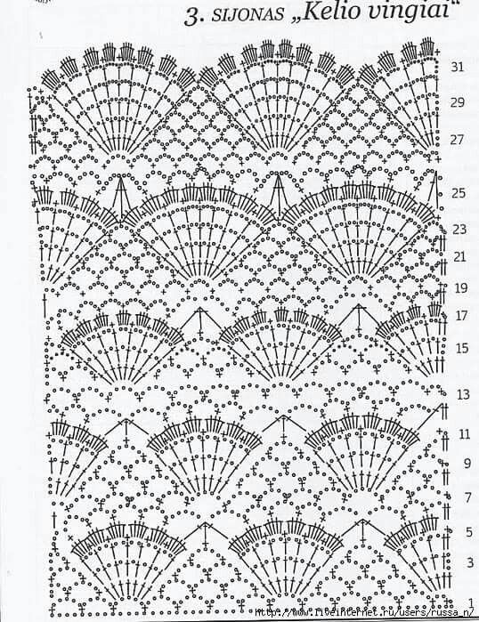 Shell pattern | Crochet | Pinterest | Falda, Ganchillo y Orillas