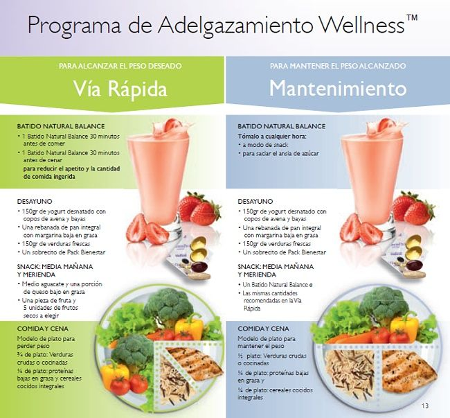 productos para bajar de peso naturalmente