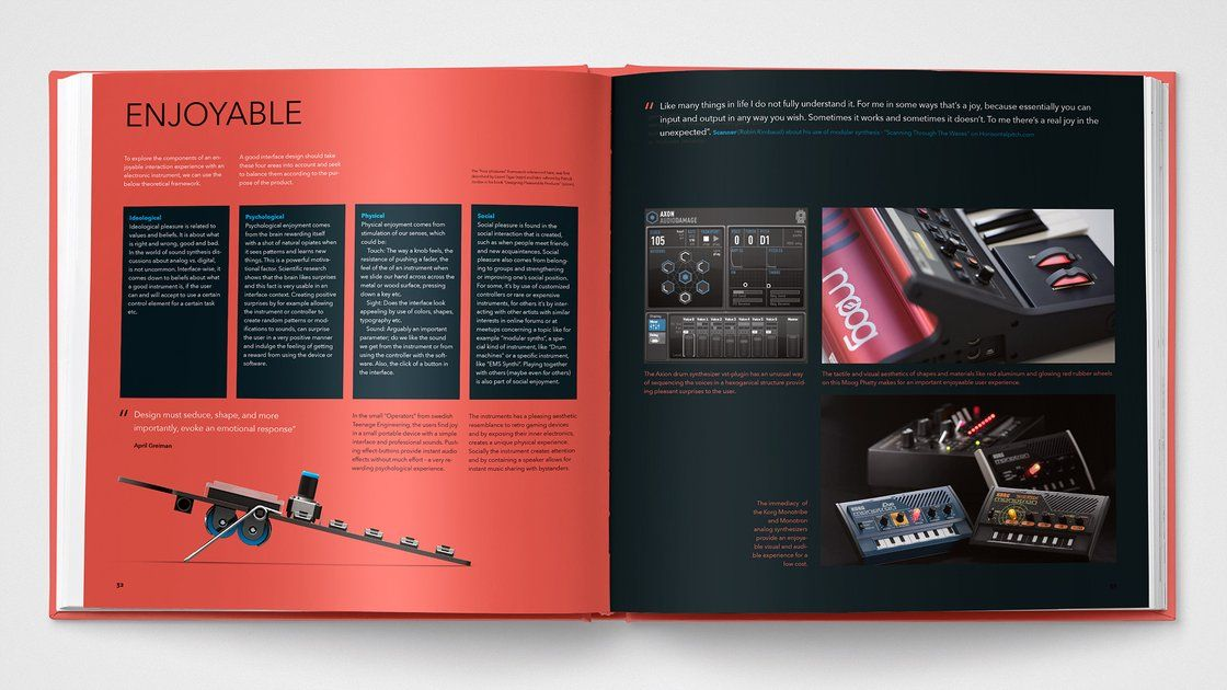 Push Turn Move The Book Electronic Music Electronic Music