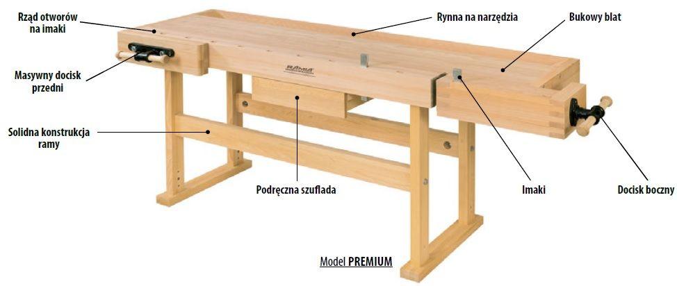 Stoly Warsztatowe Pily Tarczowe Frezy Trzpieniowe Wiertla Do Drewna Brzeszczoty Ita Tools Desk Decor Home Decor