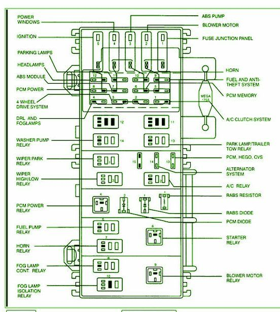 1999 Ford Ranger Fuse Box Diagram Fuse box, Ford ranger