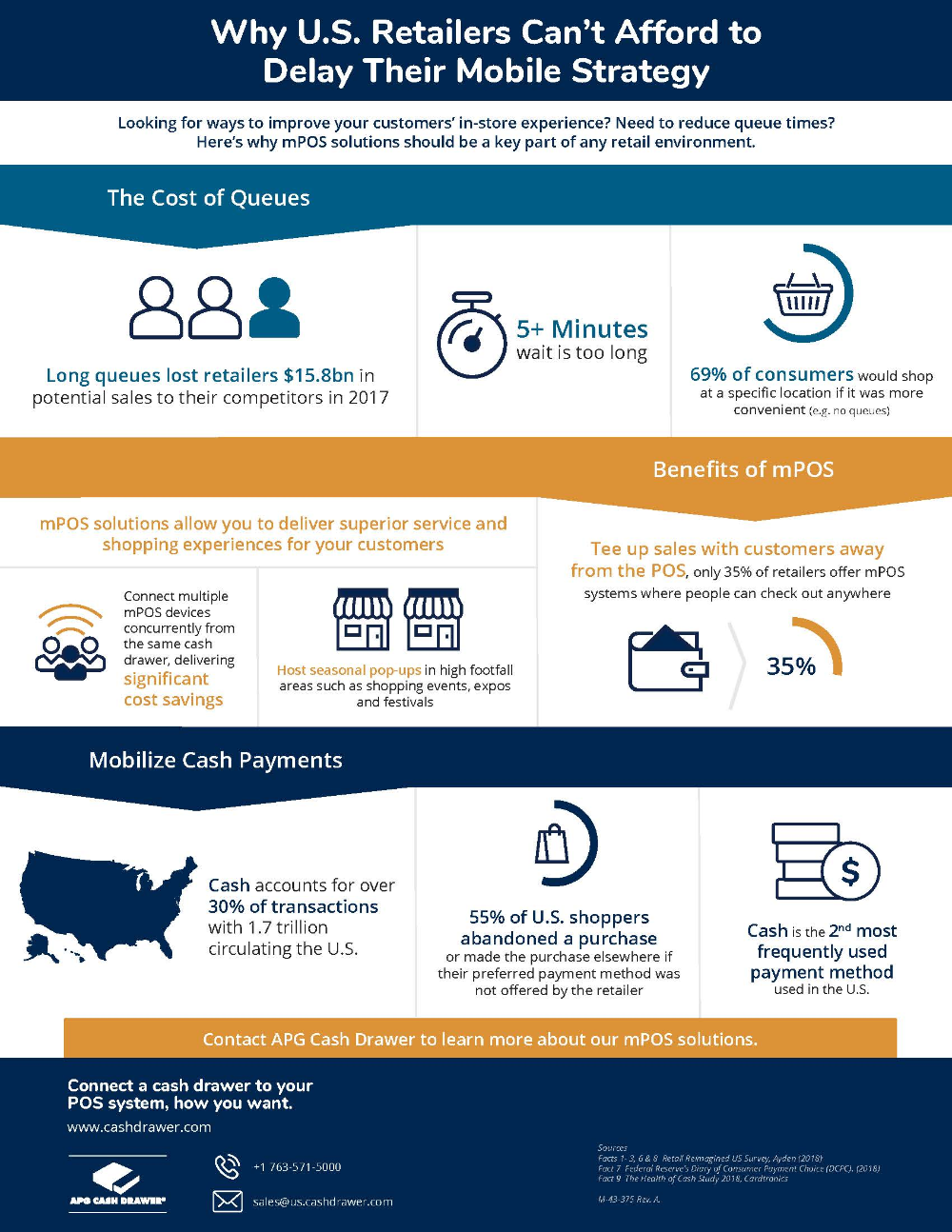 Mobility InfographicUS in 2020 Retail, Solutions