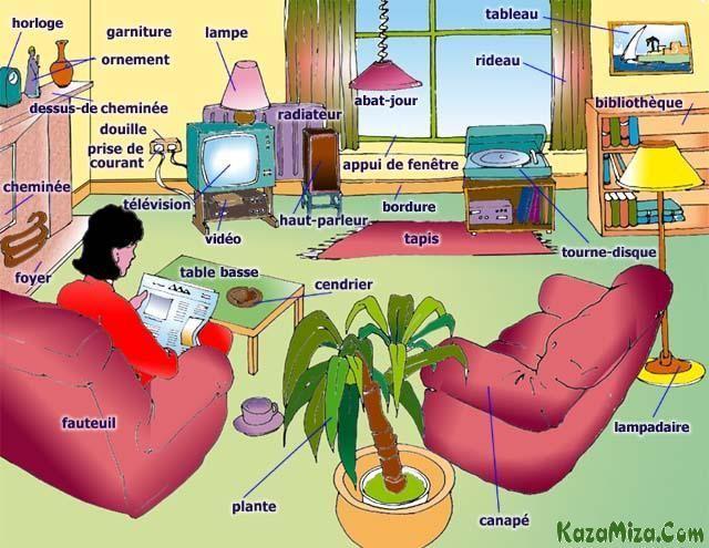 La Maison Chez Moi Comment Apprendre L Anglais Apprendre L Anglais Activites En Anglais