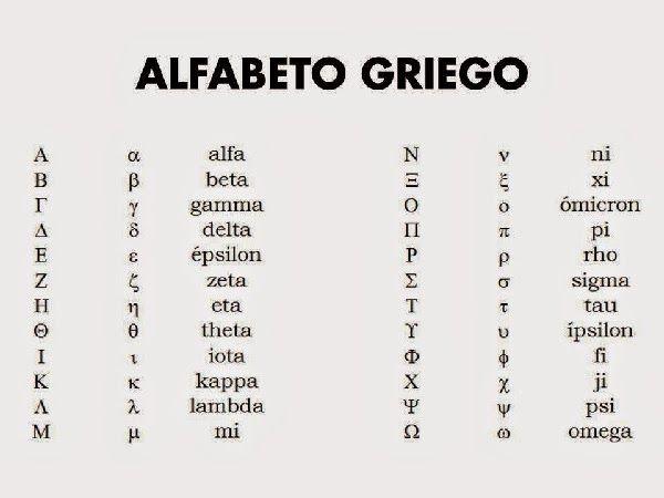 Alfabeto Griego Alfabeto Griego Letras Griegas Alfabeto De