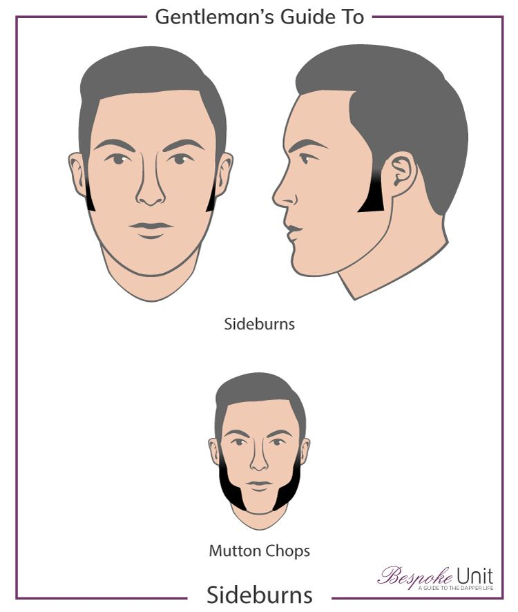 How Do You Grow Shave Sideburns Best Styles For Your Face Shape