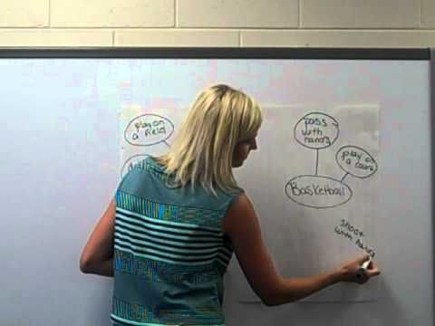 Check out Christian Luciano's parent videos on using #ThinkingMaps. https://www.youtube.com/watch?v=-wZweCFXEf8