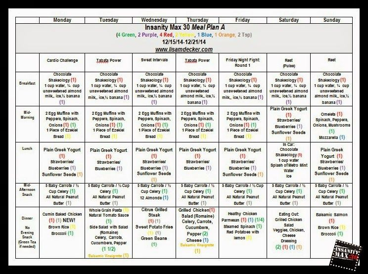 Insanity Max  Week  Recap Week  Meal Plan  Insanity Max