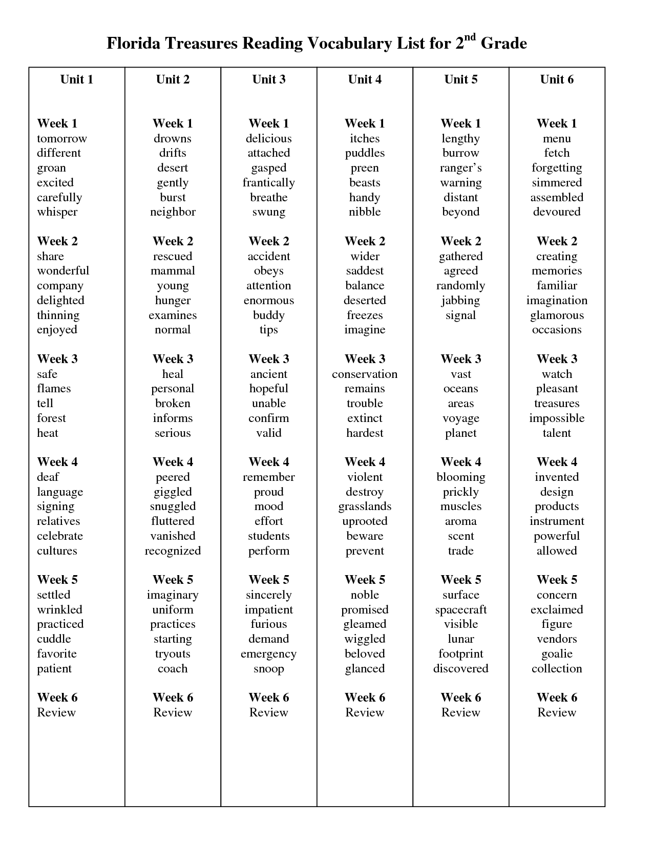 List Of Core Words Second Grade Florida Treasures Reading Vocabulary List For 2 Grade