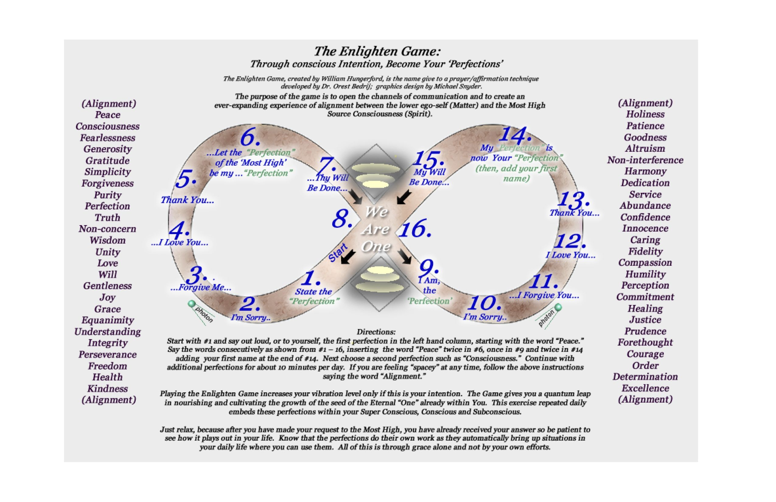 The Enlighten Game Best Way To Raise Your Vibration Quantum Touch Body Chart Enlightenment