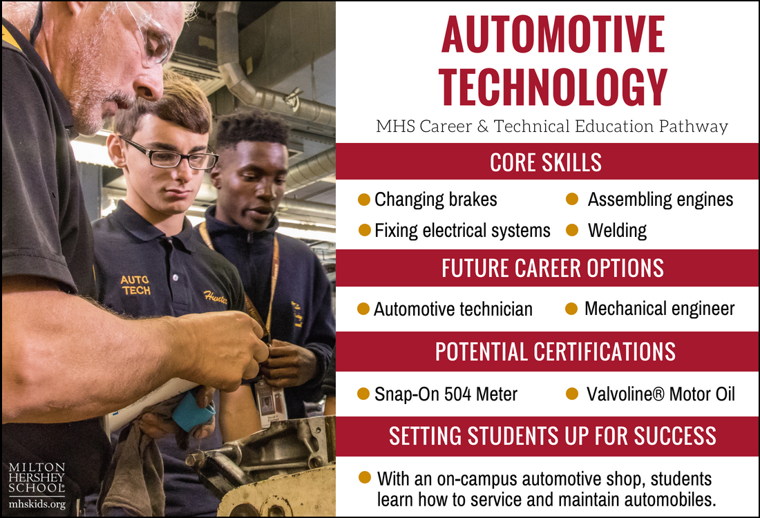Learn More About The Automotive Technology Career Pathway At Mhs Technology Careers Career Pathways Career