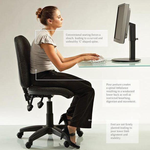 The 10 Day Posture Challenge To Banish Slouching At Your Desk Office Chair Posture Support Workplace Injury