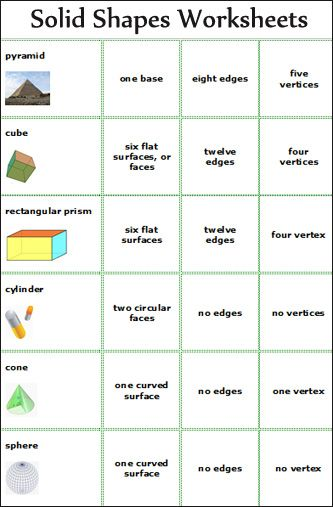 Ideas of 2nd Grade Geometry Worksheets Also Download Proposal ...