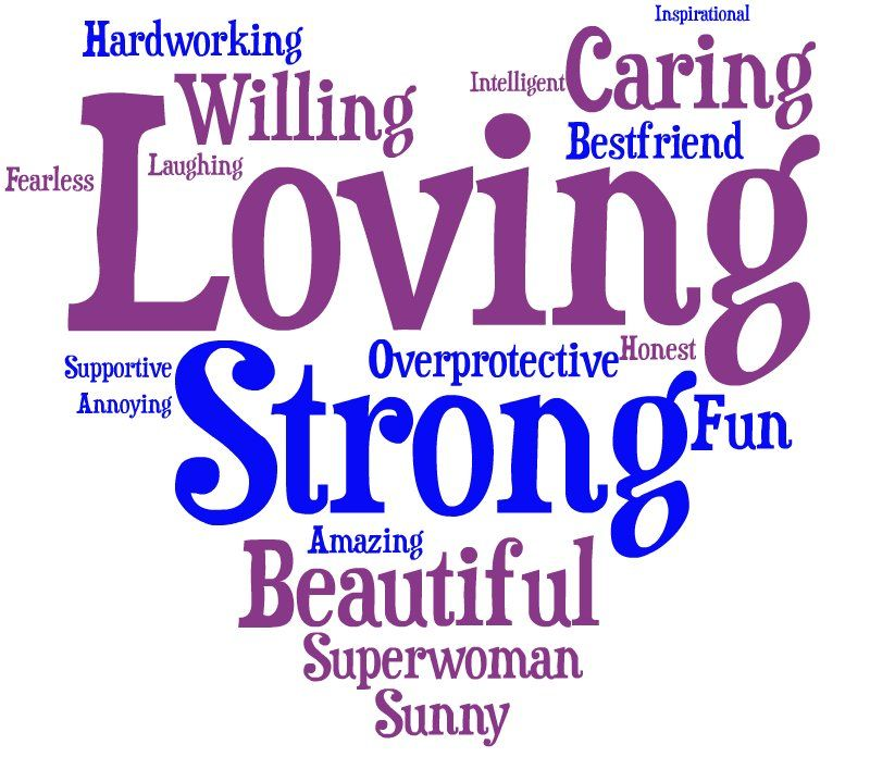 The Words You Use To Describe Your Mom Word Cloud Word Clouds