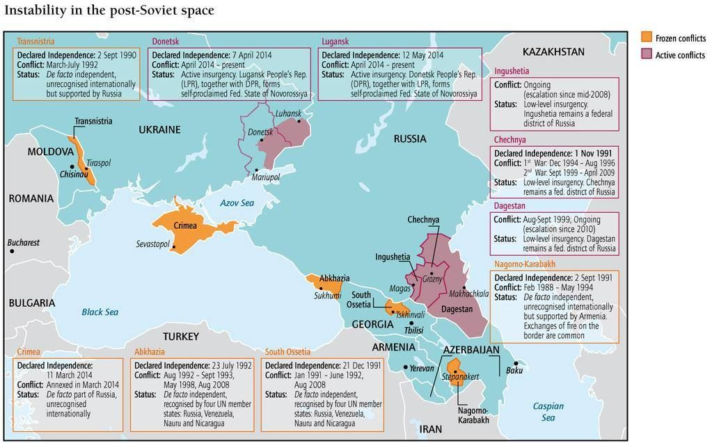 Instability in the PostSoviet space infographics Russia