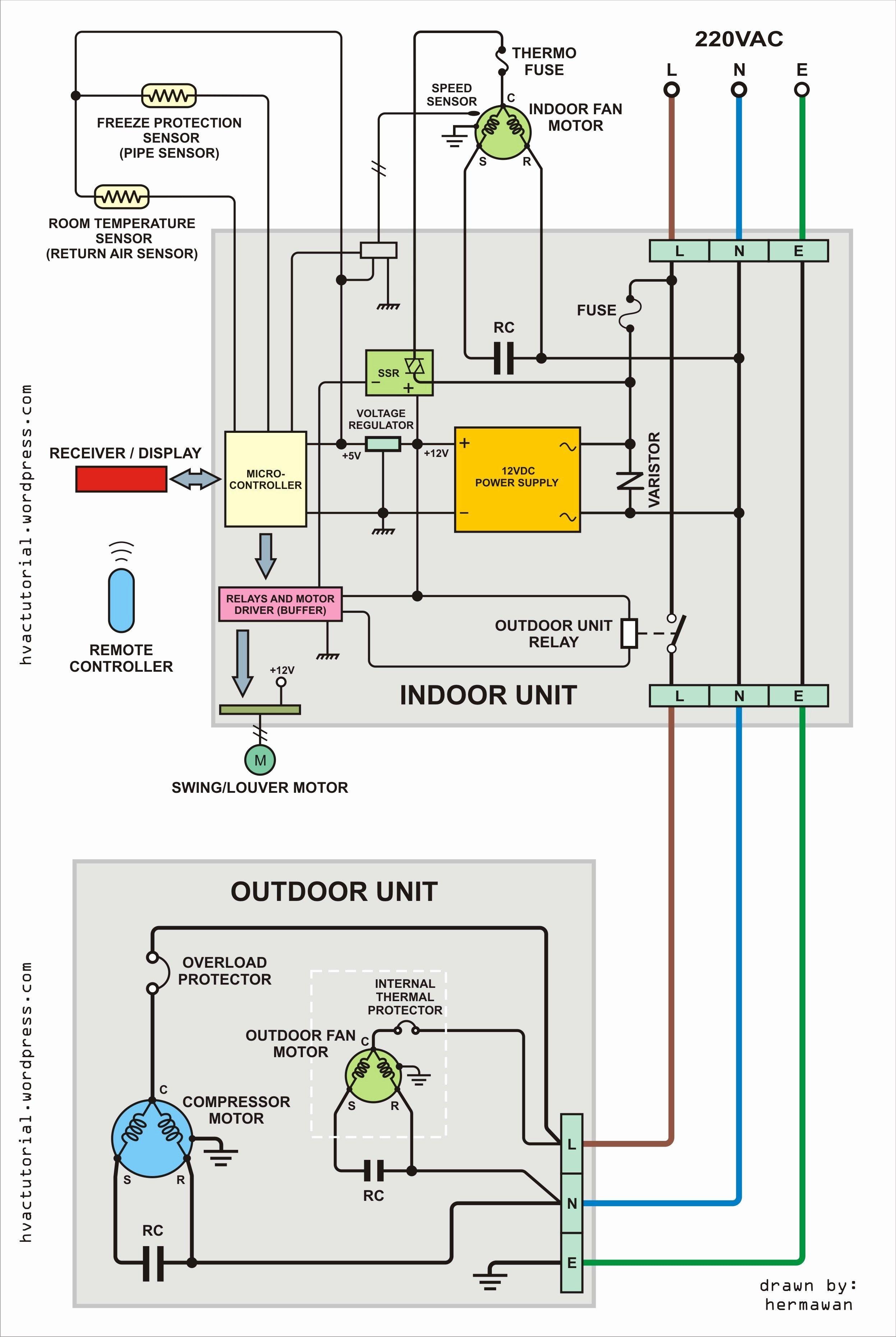 New Split Consumer Unit Wiring Diagram diagram