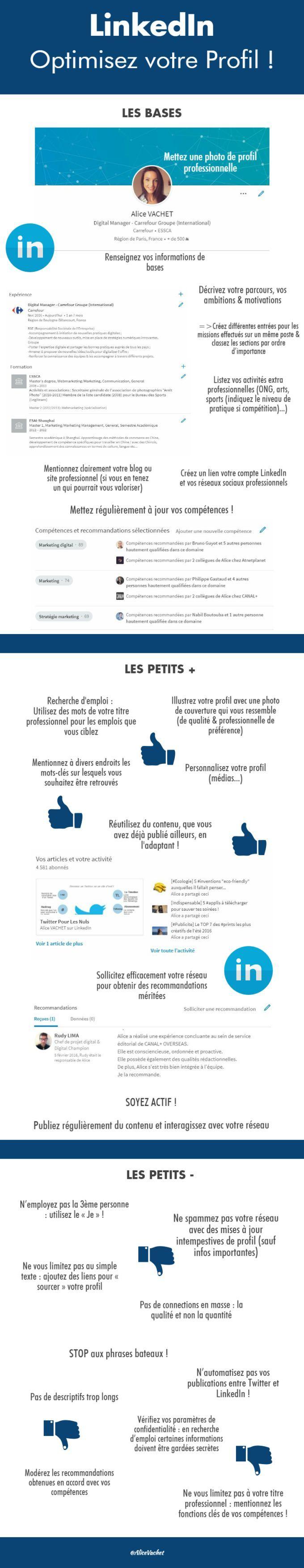 Infographie Social Media Optimisez Votre Profil Linkedin En 2020 Infographie Modele Cv Gratuit Word Reseaux Sociaux