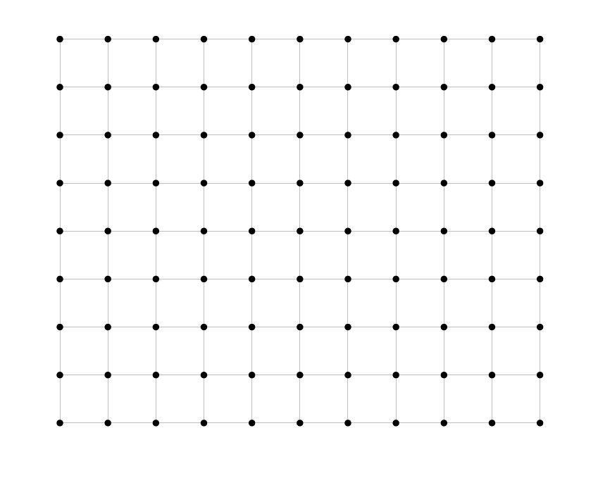 Dots And Boxes Executive Function Dots Boxes Box Dots