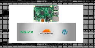 Pin On Setting Up Wordpress On Raspberry Pi 4 Raspbian Buster Using Cloudflare Nginx Part 1