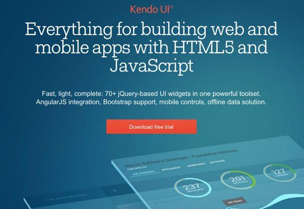 Must Know Techniques For Html5 Responsive Design Responsive Design Web Design Design
