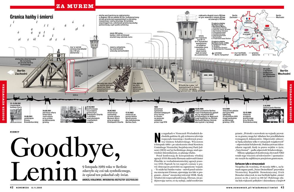Berlin wall infographic infographics pinterest for Infografia arquitectura