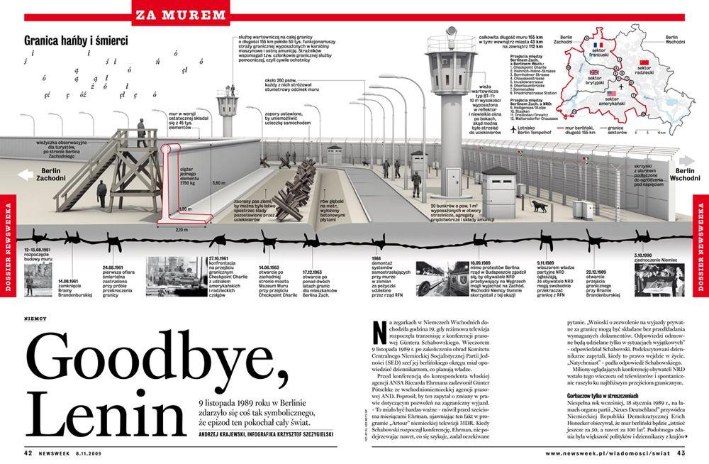 Berlin wall infographic infographics pinterest berlin wall and berlin wall infographic ccuart Choice Image