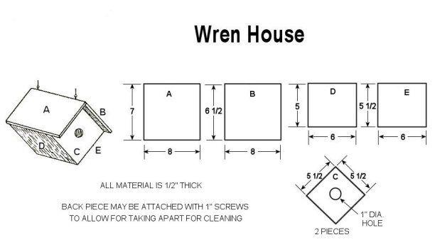Free Wren Bird House Plans Wren House Bird House Plans Free Bird House Plans