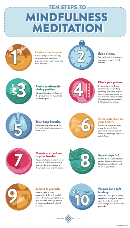 How To Meditate In 10 Easy Steps (Infographic ...