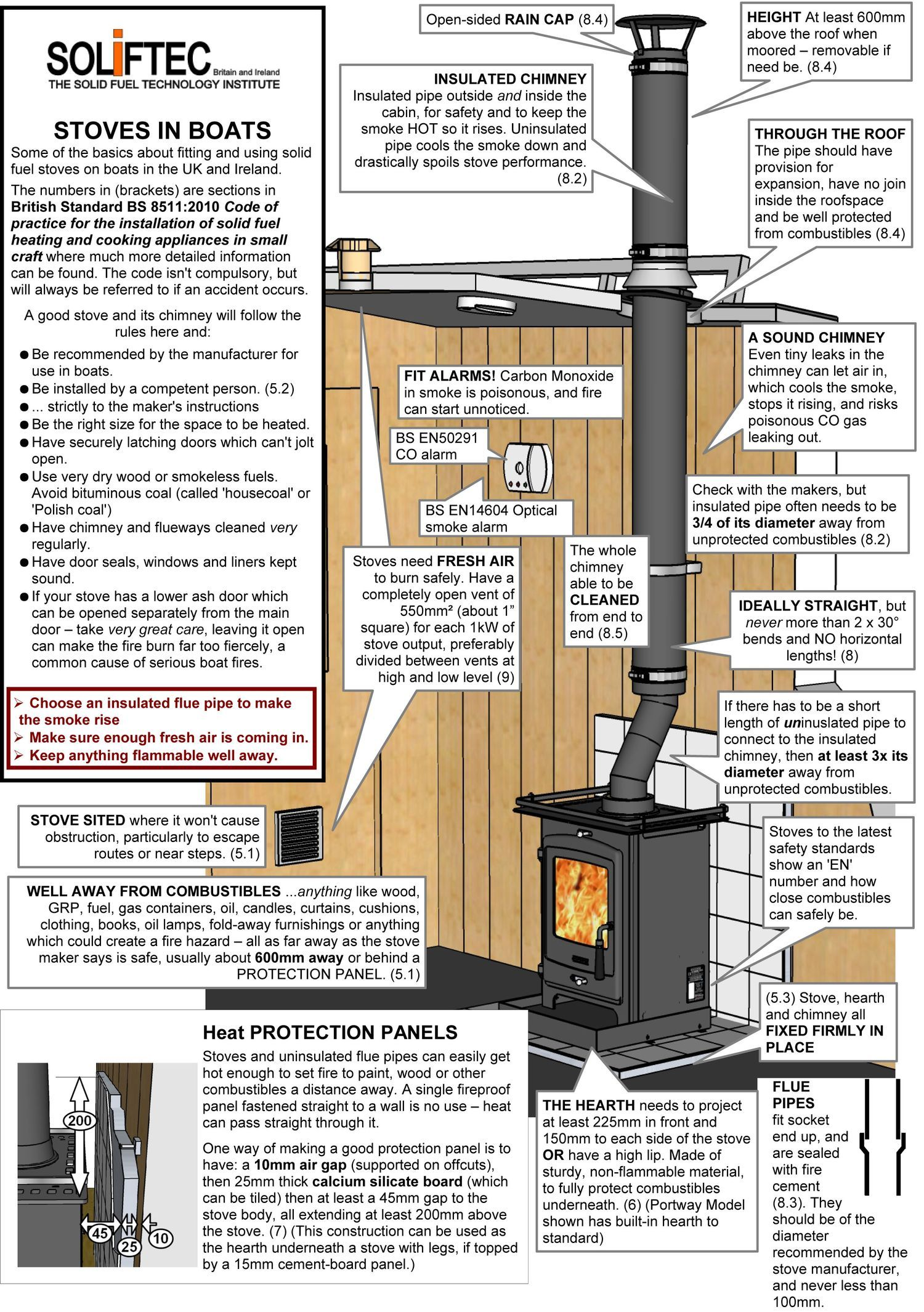Safety advice for installing wood burning stoves in boats or small ...