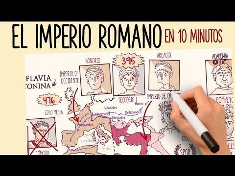 El Imperio De Roma En Solo 10 Minutos Rincon Didactico De Ciencias Sociales Imperio Romano Imperio De Roma Romanos