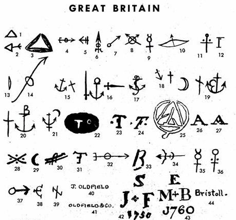 Guide to pottery marks...interesting to have in case I