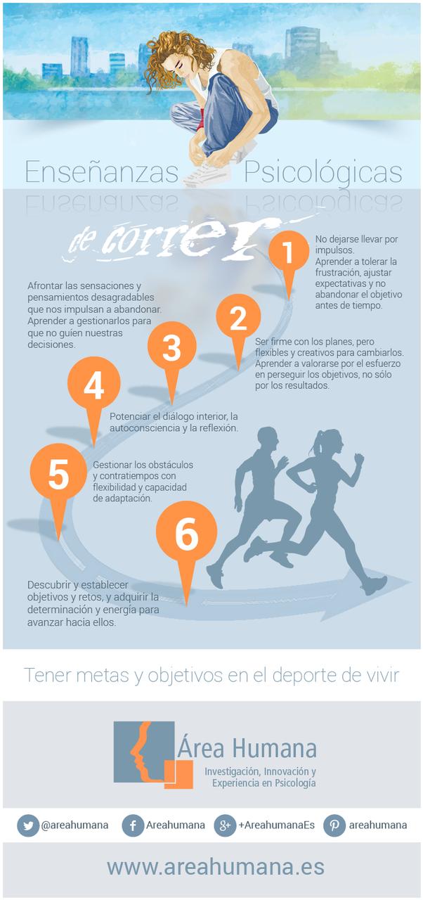 Beneficios Psicologicos De Correr 6 Ventajas Emocionales Area Psicologa Emocional Actividades Fisicas Psicologa