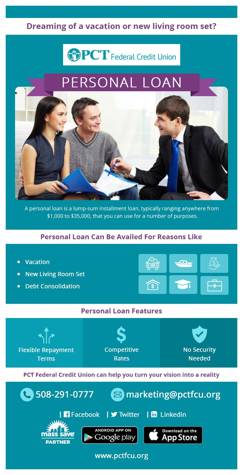 Understanding The Requirement Of Personal Loans In 2020 Federal Credit Union Personal Loans Credit Union