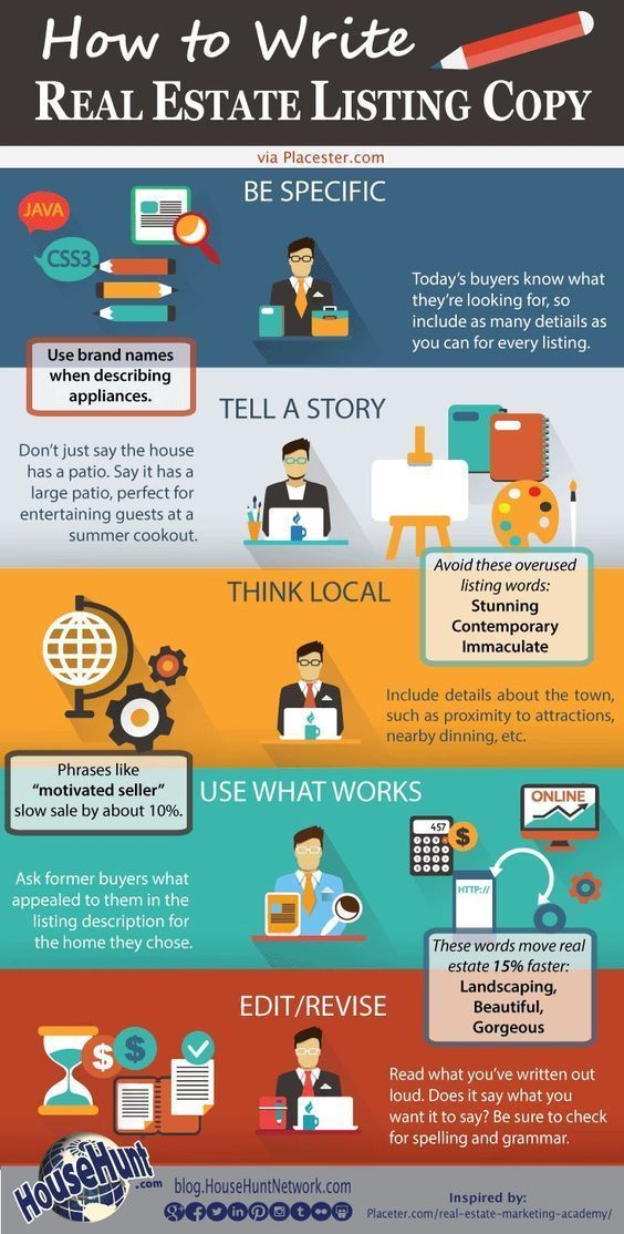 How to Write Real Estate Listing Copy [Infographic]. I definitely ...