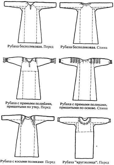 Выкройка русского сарафана и рубахи