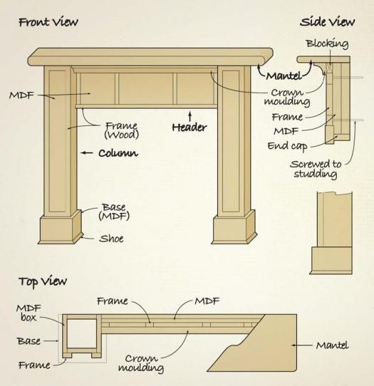 Build Your Own Fireplace Surround -- detailed instructions at ...