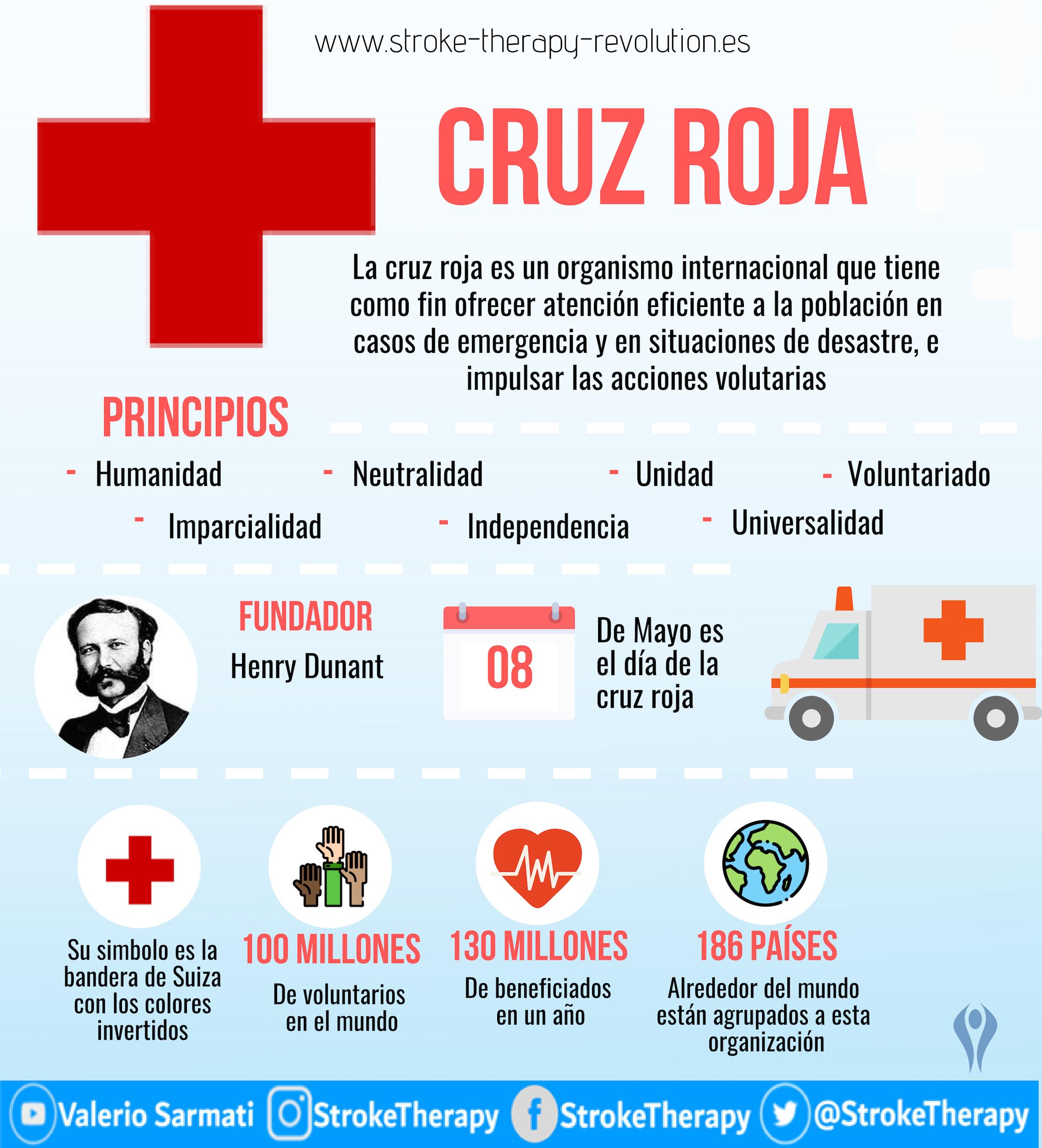 Dia Mundial De La Cruz Roja Cruz Roja Dia De La Cruz Dia De La Salud