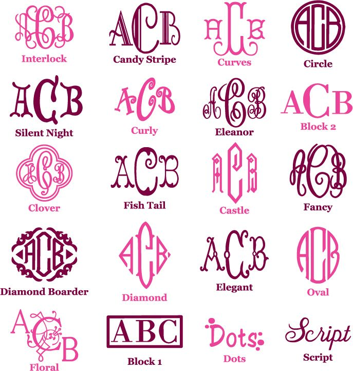 different types of monogrammed fonts